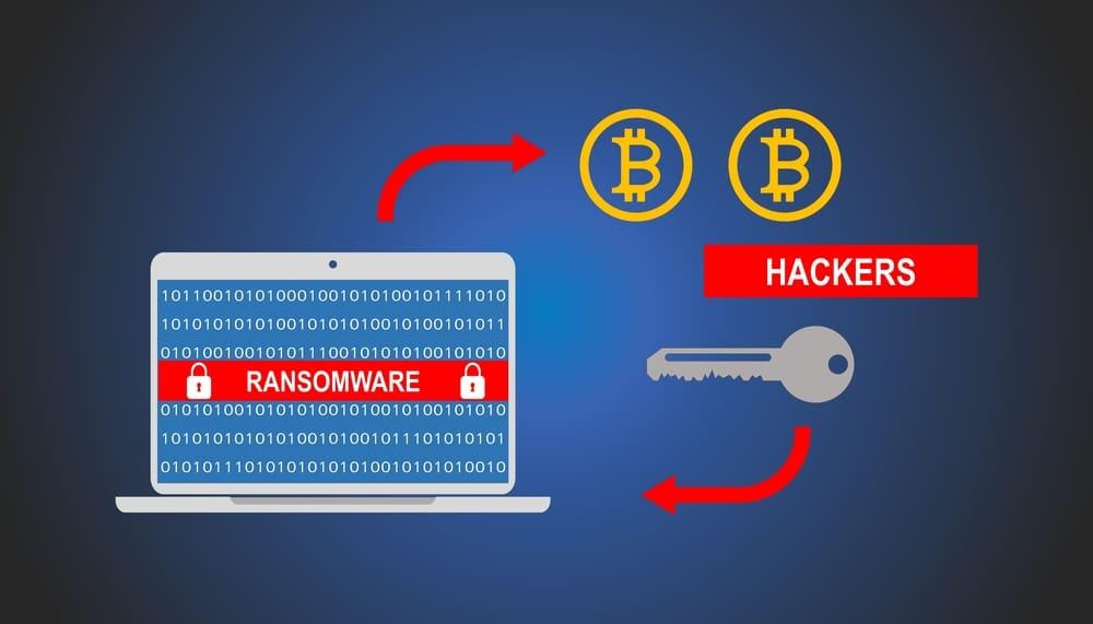 Este Crypto Ransomware está alvejando plataformas de mineração Bitcoin (BTC) na China