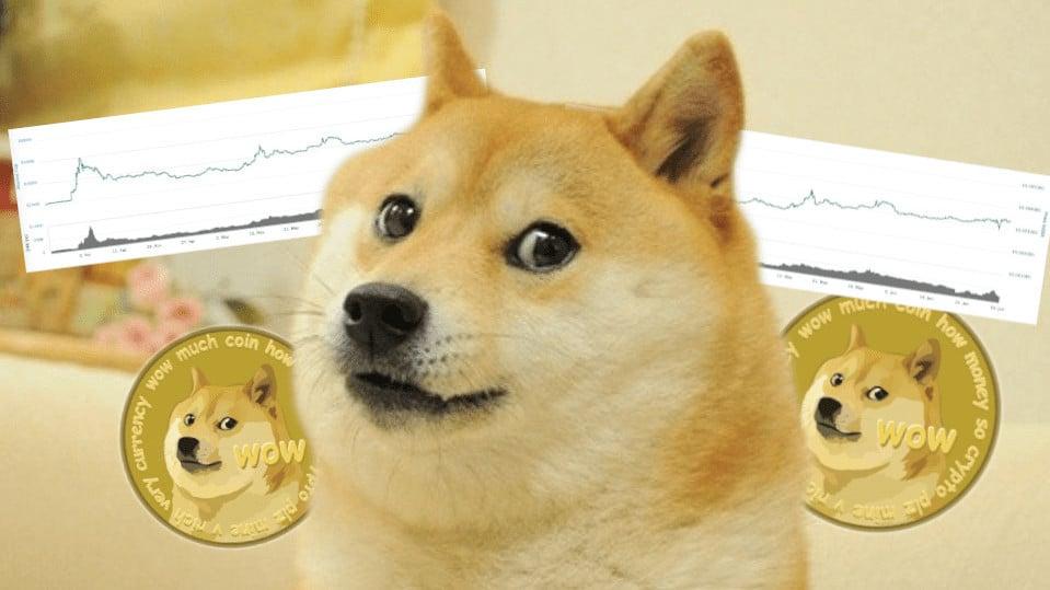 Dogecoin caminha em direção à enorme adoção com apoio da Binance e Safepal