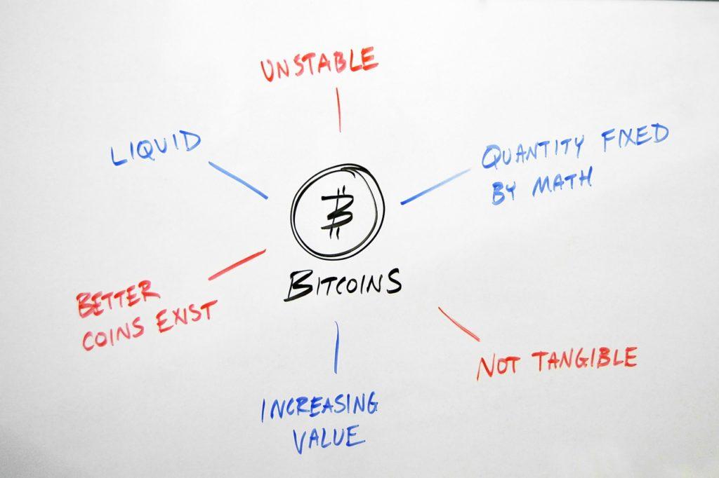 bitcoin é o favorito