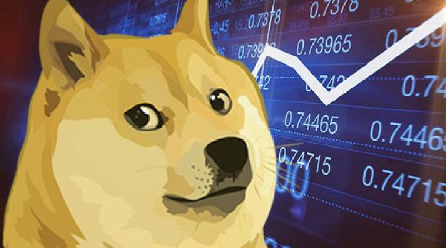 Volumes Dogecoin aumentam 1.900% em 2 dias entre vídeos virais do TikTok