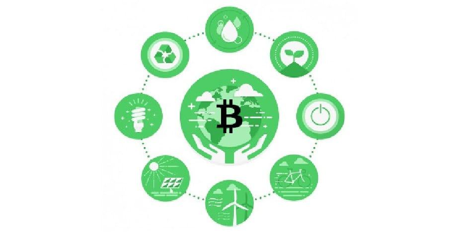 Por que os mineradores de Bitcoin não usam mais energia renovável?