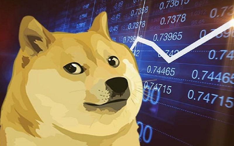 Dogecoin atinge um pico de 199% após manifestações